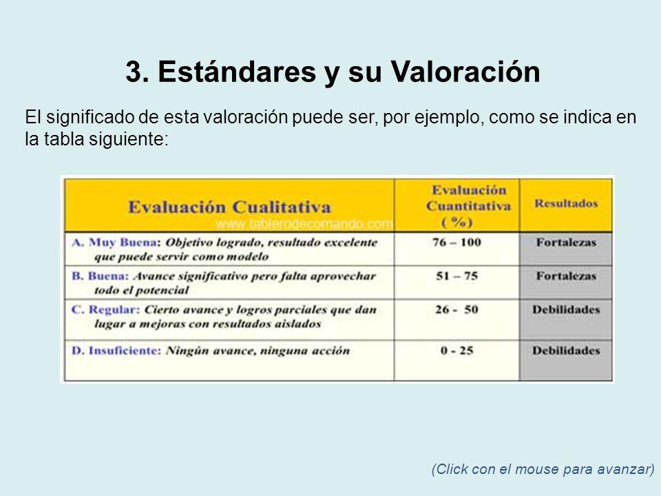 El significado de esta valoración puede ser, por ejemplo, como se indica en la tabla siguiente: (Click con el mouse para avanzar) 3. Estándares y su V
