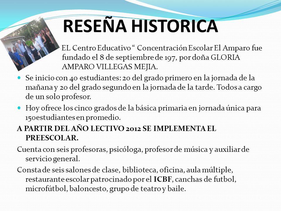 RESEÑA HISTORICA EL Centro Educativo Concentración Escolar El Amparo fue fundado el 8 de septiembre de 197, por doña GLORIA AMPARO VILLEGAS MEJIA.