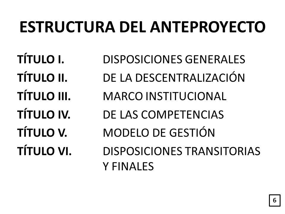 ESTRUCTURA DEL ANTEPROYECTO TÍTULO I.DISPOSICIONES GENERALES TÍTULO II. DE LA DESCENTRALIZACIÓN TÍTULO III. MARCO INSTITUCIONAL TÍTULO IV. DE LAS COMP