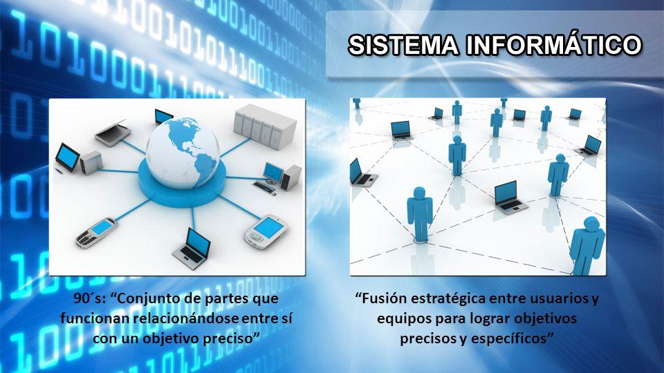 90´s: Conjunto de partes que funcionan relacionándose entre sí con un objetivo preciso Fusión estratégica entre usuarios y equipos para lograr objetivos precisos y específicos