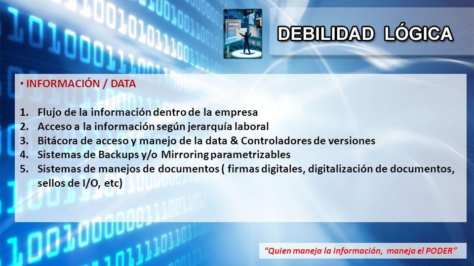 INFORMACIÓN / DATA 1.Flujo de la información dentro de la empresa 2.Acceso a la información según jerarquía laboral 3.Bitácora de acceso y manejo de la data & Controladores de versiones 4.Sistemas de Backups y/o Mirroring parametrizables 5.Sistemas de manejos de documentos ( firmas digitales, digitalización de documentos, sellos de I/O, etc) Quien maneja la información, maneja el PODER