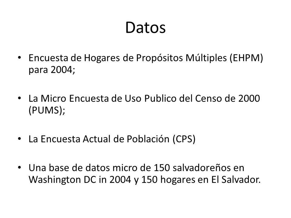 Datos Encuesta de Hogares de Propósitos Múltiples (EHPM) para 2004; La Micro Encuesta de Uso Publico del Censo de 2000 (PUMS); La Encuesta Actual de P