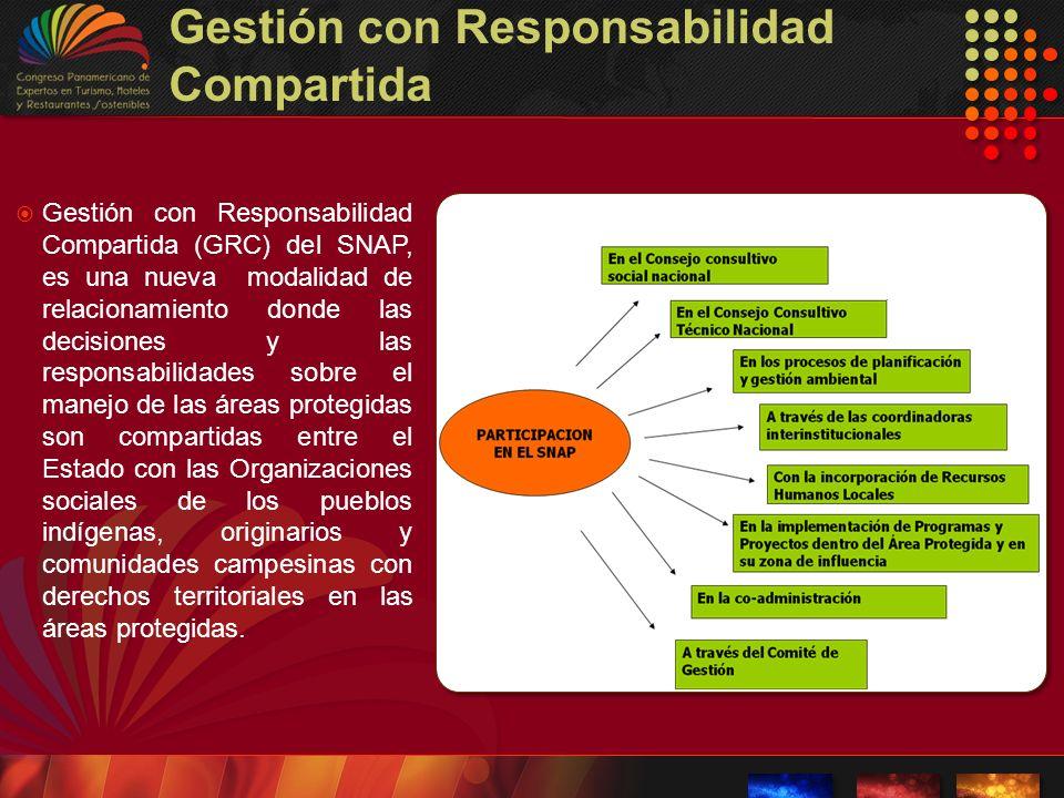 Gestión con Responsabilidad Compartida Gestión con Responsabilidad Compartida (GRC) del SNAP, es una nueva modalidad de relacionamiento donde las deci