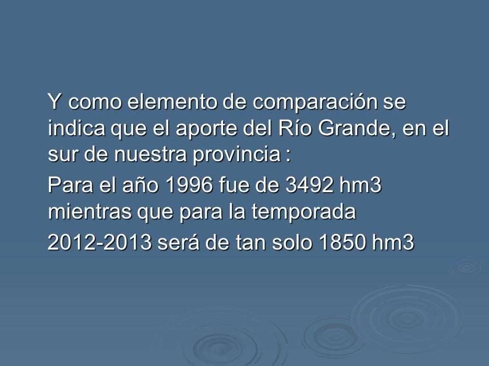 Y como elemento de comparación se indica que el aporte del Río Grande, en el sur de nuestra provincia : Y como elemento de comparación se indica que e