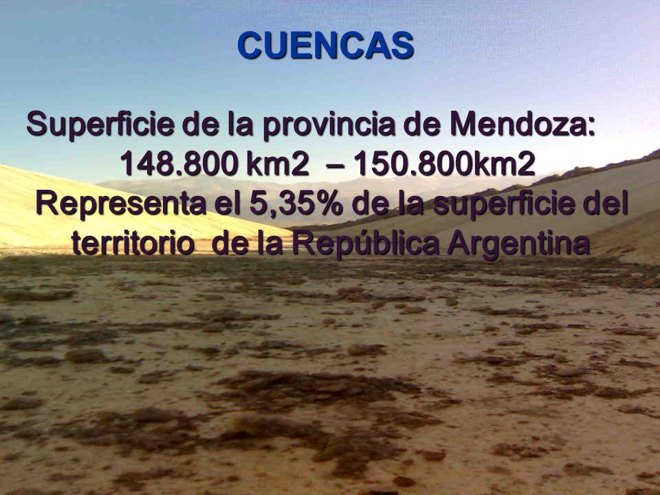 CUENCAS Superficie de la provincia de Mendoza: Superficie de la provincia de Mendoza: 148.800 km2 – 150.800km2 148.800 km2 – 150.800km2 Representa el 5,35% de la superficie del Representa el 5,35% de la superficie del territorio de la República Argentina territorio de la República Argentina