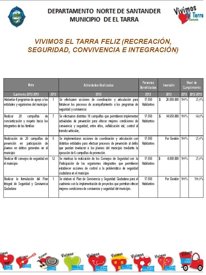 VIVIMOS EL TARRA FELIZ (RECREACIÓN, SEGURIDAD, CONVIVENCIA E INTEGRACIÓN)