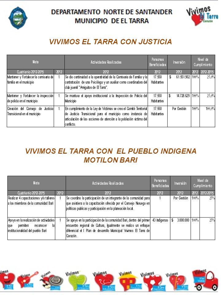 VIVIMOS EL TARRA CON JUSTICIA VIVIMOS EL TARRA CON EL PUEBLO INDIGENA MOTILON BARI