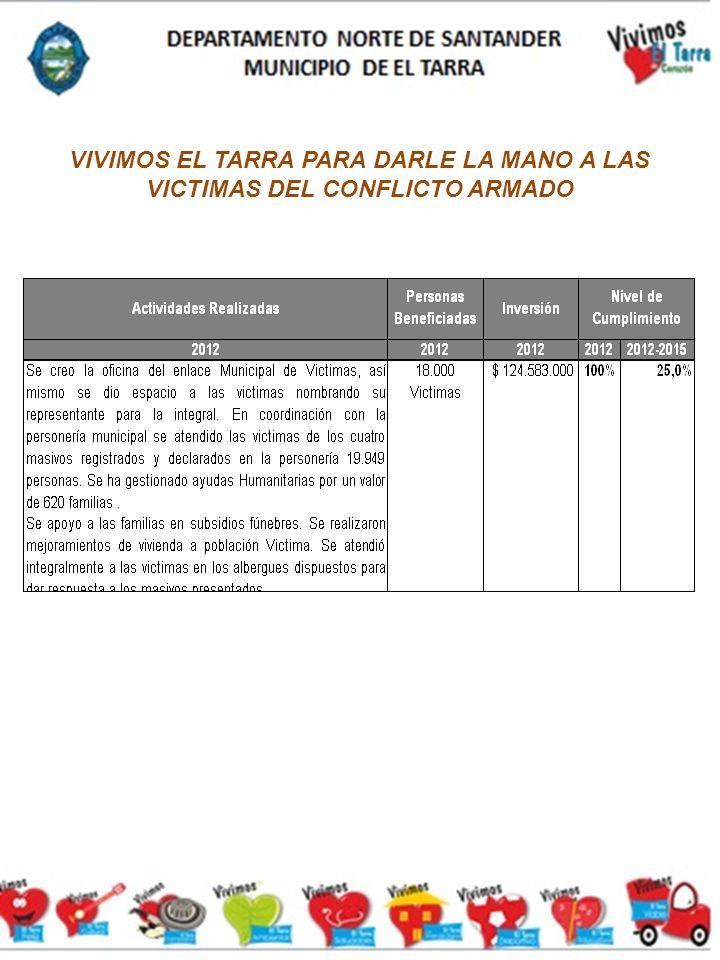 VIVIMOS EL TARRA PARA DARLE LA MANO A LAS VICTIMAS DEL CONFLICTO ARMADO