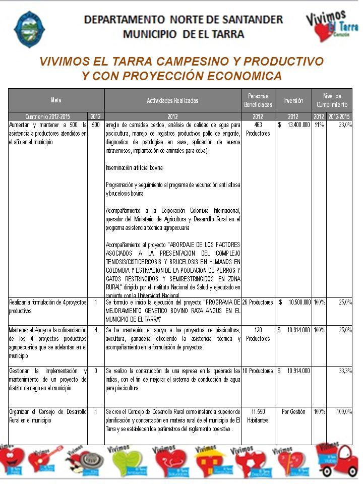 VIVIMOS EL TARRA CAMPESINO Y PRODUCTIVO Y CON PROYECCIÓN ECONOMICA