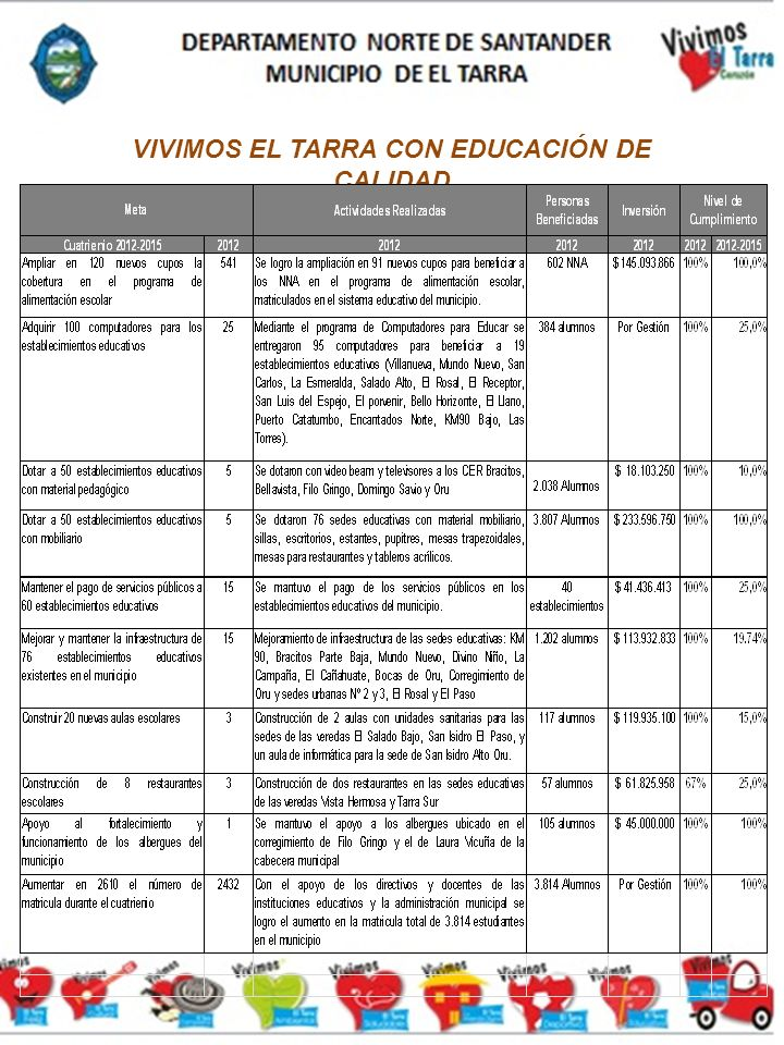 VIVIMOS EL TARRA CON EDUCACIÓN DE CALIDAD
