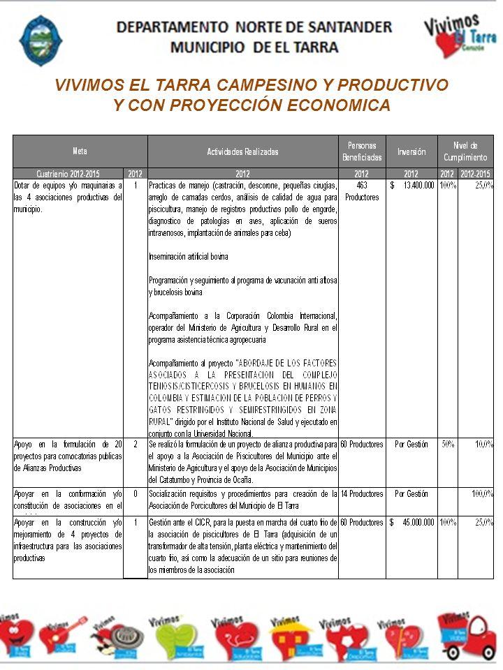 VIVIMOS EL TARRA CON MAYORES OPORTUNIDADES DE EMPLEO