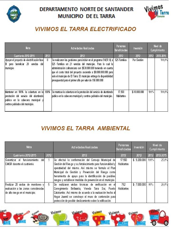 VIVIMOS EL TARRA ELECTRIFICADO VIVIMOS EL TARRA AMBIENTAL