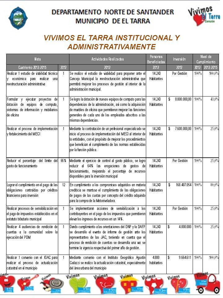 VIVIMOS EL TARRA INSTITUCIONAL Y ADMINISTRATIVAMENTE