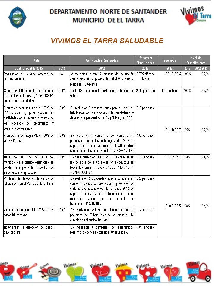 VIVIMOS EL TARRA SALUDABLE