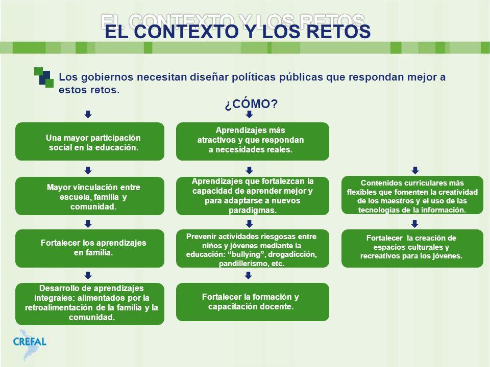 EL CONTEXTO Y LOS RETOS Los gobiernos necesitan diseñar políticas públicas que respondan mejor a estos retos. ¿CÓMO? Una mayor participación social en