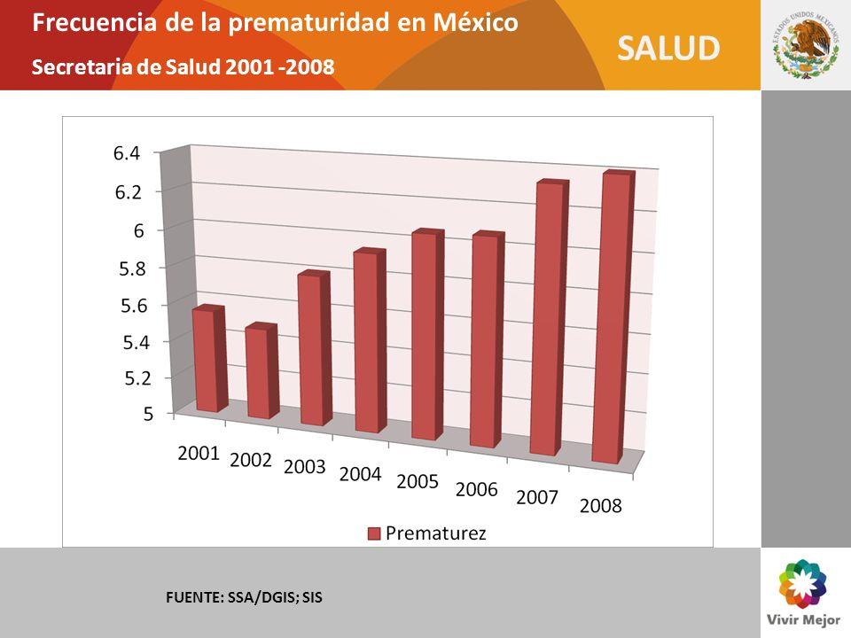 SALUD Frecuencia de la prematuridad en México Secretaria de Salud 2001 -2008 FUENTE: SSA/DGIS; SIS