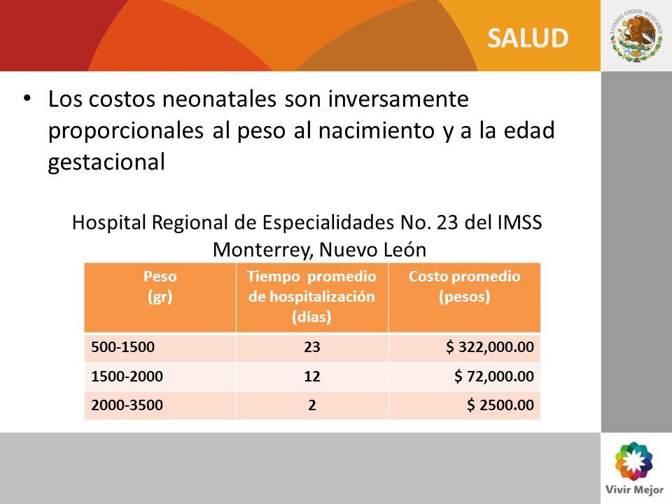 SALUD Los costos neonatales son inversamente proporcionales al peso al nacimiento y a la edad gestacional Hospital Regional de Especialidades No. 23 d