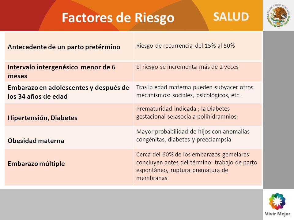 SALUD Antecedente de un parto pretérmino Riesgo de recurrencia del 15% al 50% Intervalo intergenésico menor de 6 meses El riesgo se incrementa más de