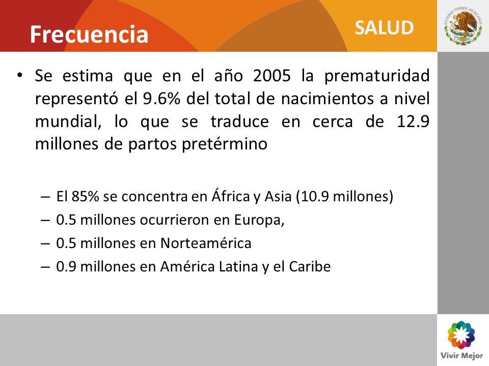 SALUD Frecuencia Se estima que en el año 2005 la prematuridad representó el 9.6% del total de nacimientos a nivel mundial, lo que se traduce en cerca