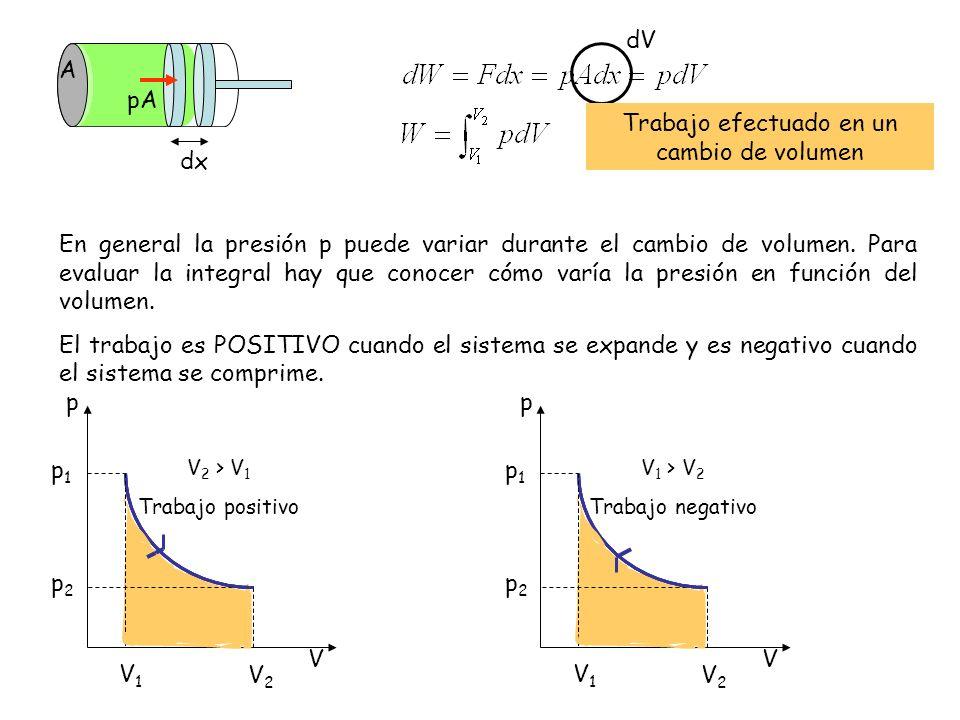 pA A dx dV Trabajo efectuado en un cambio de volumen En general la presión p puede variar durante el cambio de volumen. Para evaluar la integral hay q