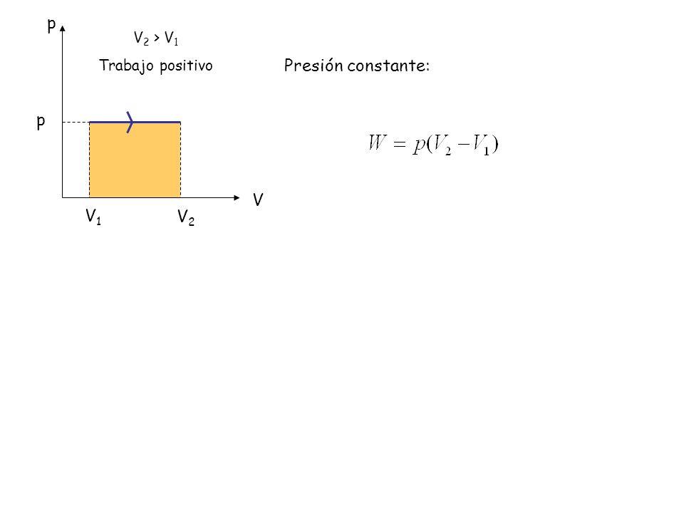 p V p V1V1 V2V2 V 2 > V 1 Trabajo positivo Presión constante: