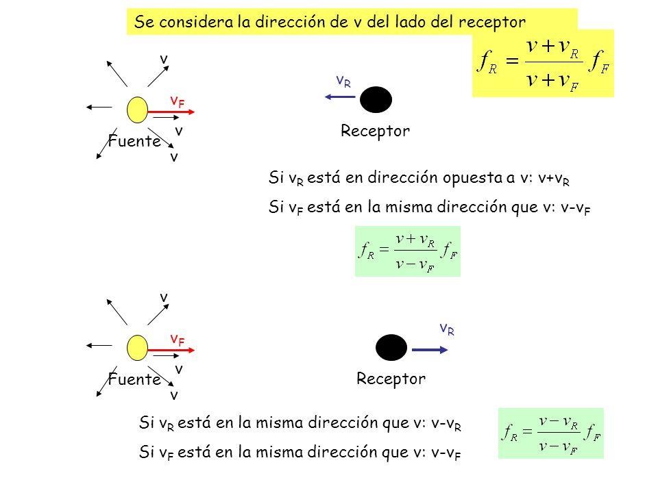 Fuente vFvF v v v Receptor vRvR Si v R está en dirección opuesta a v: v+v R Si v F está en la misma dirección que v: v-v F Fuente vFvF v v v Receptor