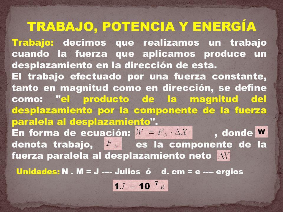 TRABAJO, POTENCIA Y ENERGÍA Trabajo: decimos que realizamos un trabajo cuando la fuerza que aplicamos produce un desplazamiento en la dirección de est