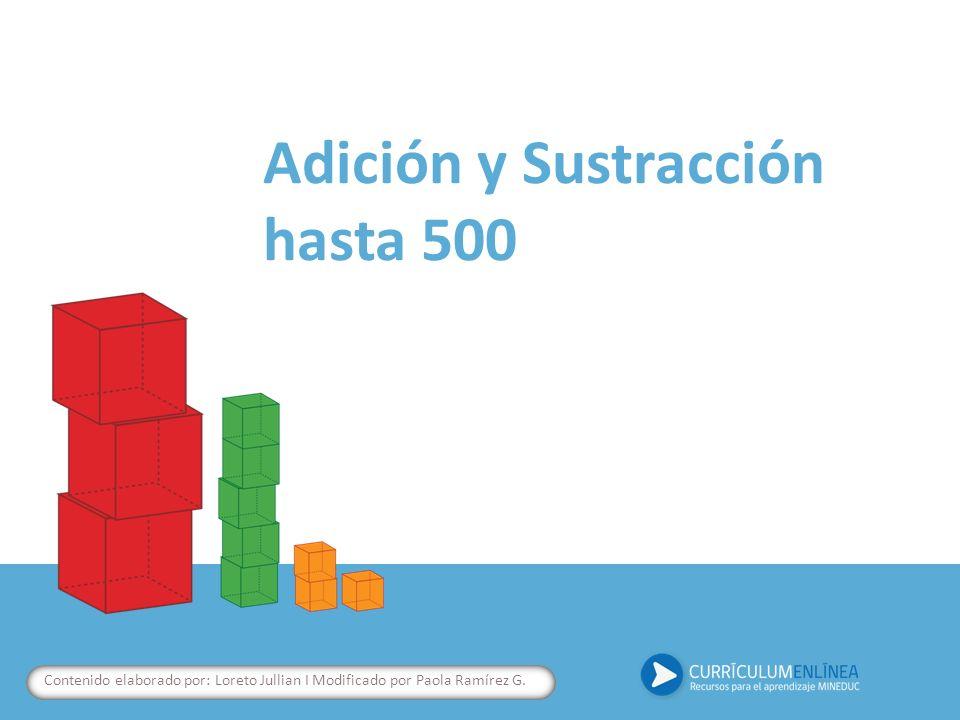 Adición y Sustracción hasta 500 Contenido elaborado por: Loreto Jullian I Modificado por Paola Ramírez G.
