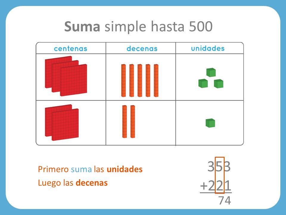 353 +221 4 Suma simple hasta 1000 Primero suma las unidades Luego las decenas 7 Finalmente las centenas 5