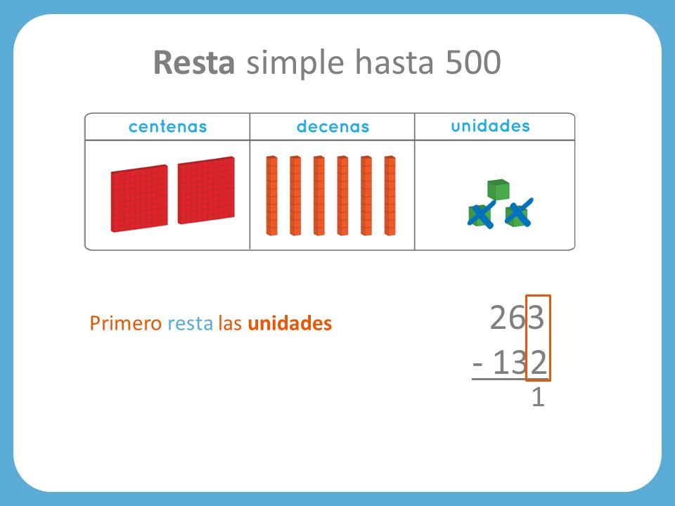 263 - 132 1 Resta simple hasta 500 Primero resta las unidades