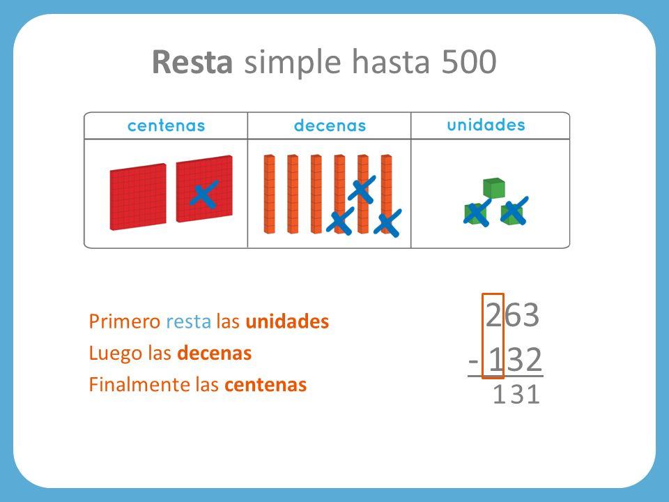 263 - 132 1 Resta simple hasta 500 Primero resta las unidades Luego las decenas 3 Finalmente las centenas 1