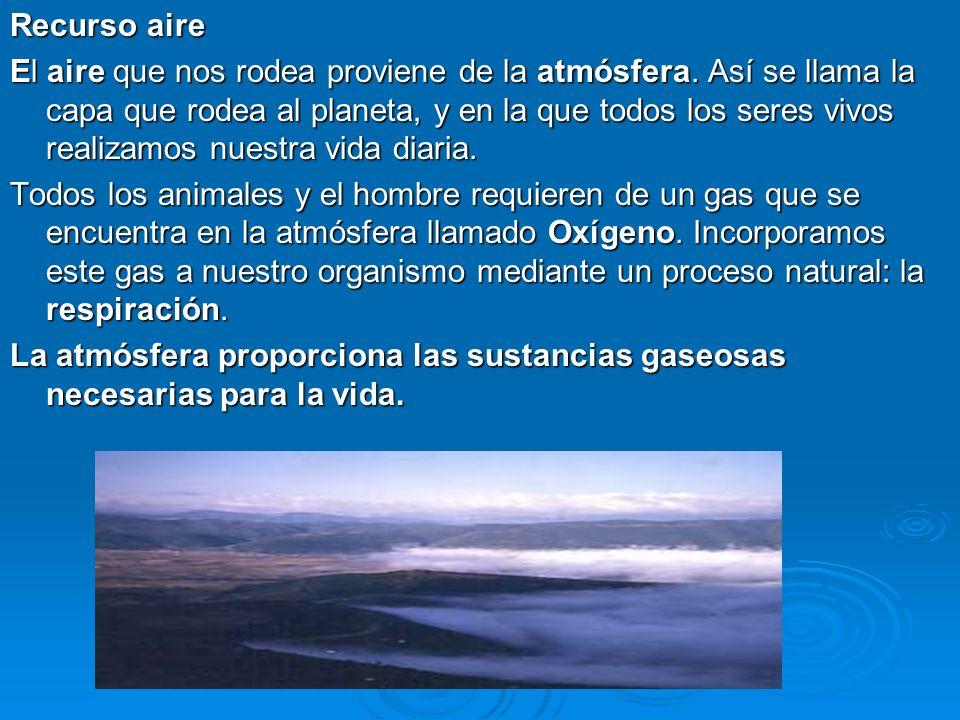 Recurso aire El aire que nos rodea proviene de la atmósfera. Así se llama la capa que rodea al planeta, y en la que todos los seres vivos realizamos n