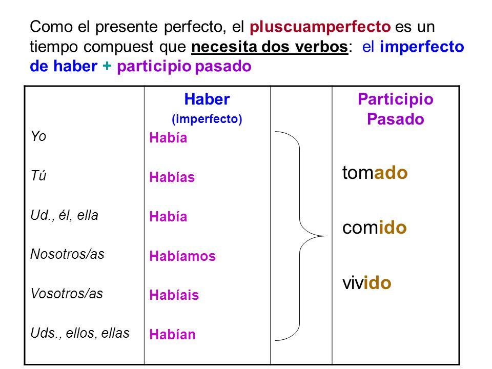 Como el presente perfecto, el pluscuamperfecto es un tiempo compuest que necesita dos verbos: el imperfecto de haber + participio pasado Yo Tú Ud., él