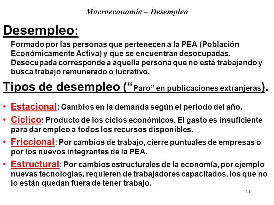 10 Macroeconomía – Índice de Precios al Consumidor – IPC La canasta que maneja el INE está compuesta por 8 grupos de artículos o productos, los cuales