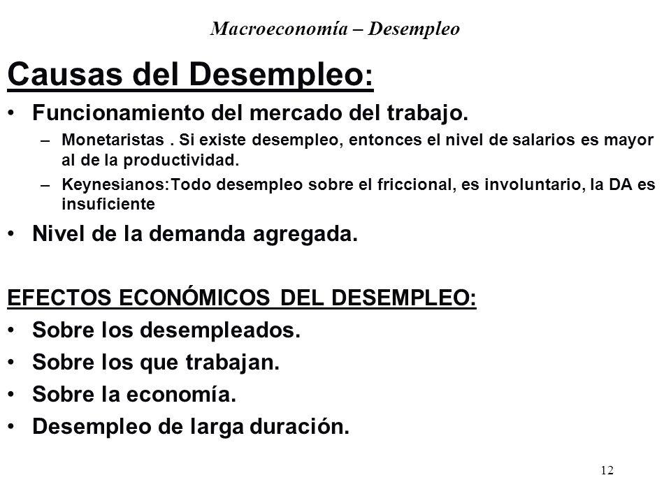 11 Macroeconomía – Desempleo Desempleo : Formado por las personas que pertenecen a la PEA (Población Económicamente Activa) y que se encuentran desocu