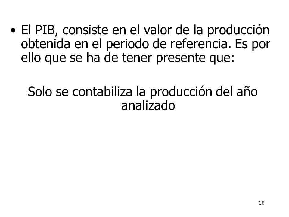 17 Producto Interior Bruto (PIB) Es el valor de mercado de todos los bienes y servicios finales producidos en un país durante un determinado periodo d