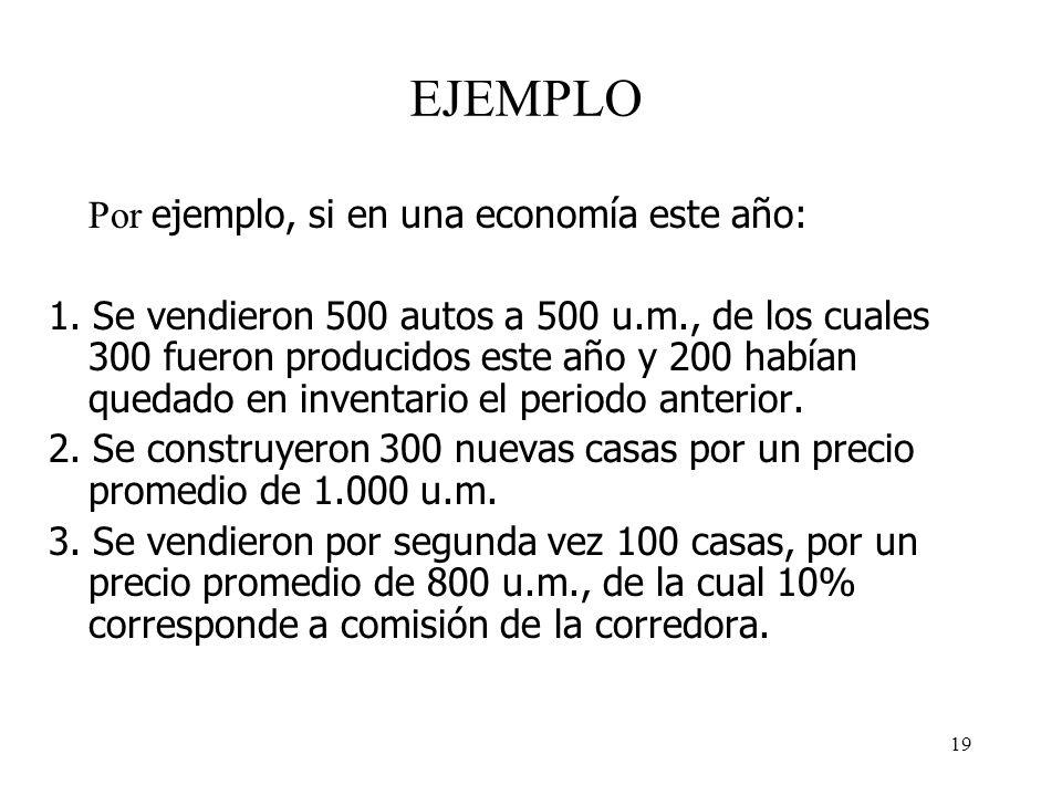 18 El PIB, consiste en el valor de la producción obtenida en el periodo de referencia. Es por ello que se ha de tener presente que: Solo se contabiliz