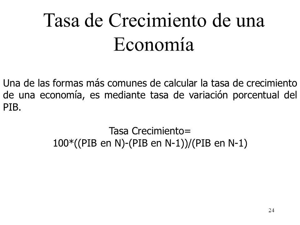 23 Variables reales y variables nominales El valor está constituido por un q y un p. Cuando comparamos valores, ¿los cambios se originan en cambios en