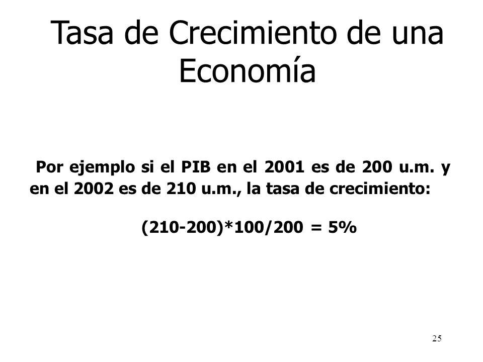 24 Tasa de Crecimiento de una Economía Una de las formas más comunes de calcular la tasa de crecimiento de una economía, es mediante tasa de variación