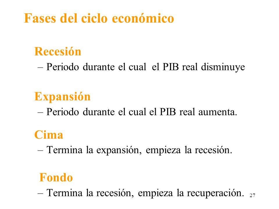 26 Ciclos Económico El ciclo económico es el movimiento periódico pero irregular de altibajos de la producción. El ciclo económico es un movimiento as