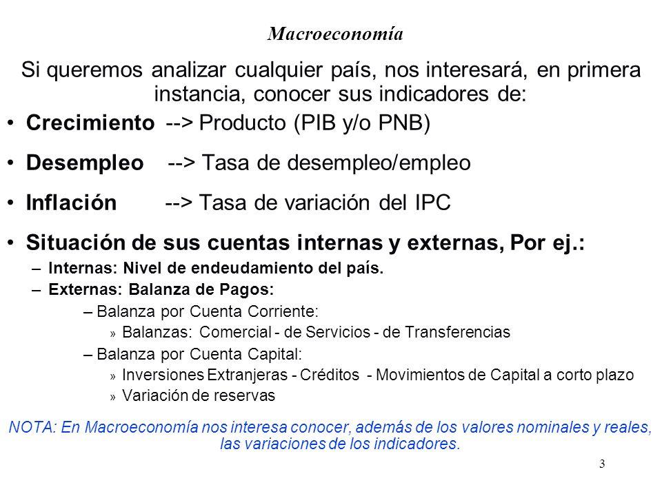 13 Macroeconomía – Desempleo CONCEPTOS ENCUESTA INE: FUERZA DE TRABAJO: La constituye las personas de 15 años y más que se encuentran en situación de Ocupado o Desocupado.