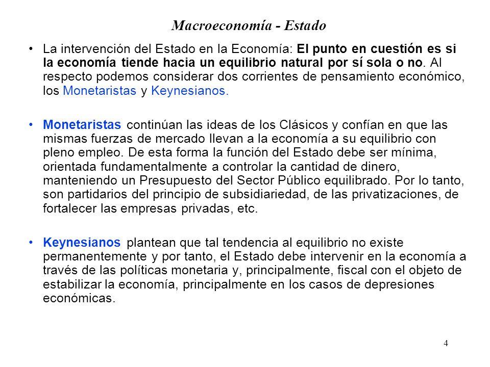 4 Macroeconomía - Estado La intervención del Estado en la Economía: El punto en cuestión es si la economía tiende hacia un equilibrio natural por sí sola o no.