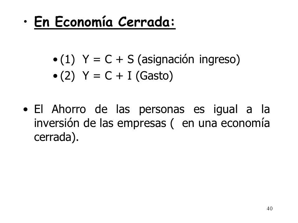 39 Resumiendo: La Macro se centra en dos problemas fundamentales: 1º ¿Qué determina el nivel de producción real en relación con la producción potencia