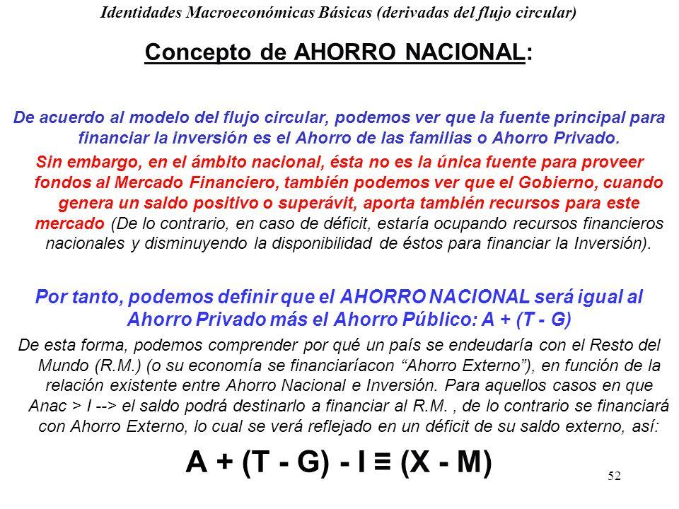 51 Identidades Macroeconómicas Básicas (derivadas del flujo circular) Del Flujo Circular obtenemos las Identidades básicas (simplificadas): ¿Quién lo