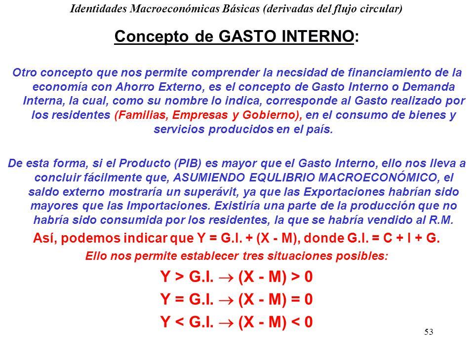 52 Identidades Macroeconómicas Básicas (derivadas del flujo circular) Concepto de AHORRO NACIONAL: De acuerdo al modelo del flujo circular, podemos ve