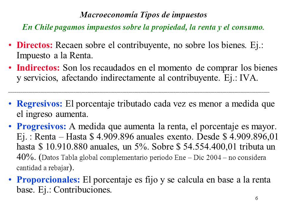 6 Macroeconomía Tipos de impuestos En Chile pagamos impuestos sobre la propiedad, la renta y el consumo.