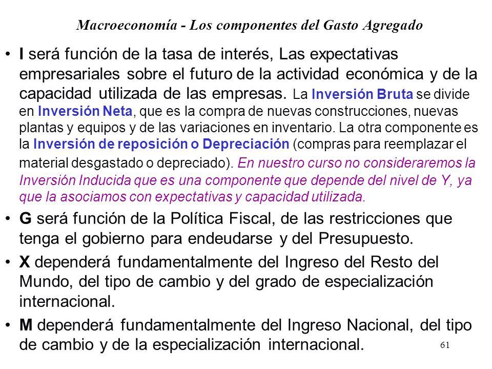 60 Macroeconomía - Los componentes del Gasto Agregado Los componentes del Gasto Agregado o de la Demanda Agregada son: – Gastos de Consumo = C – Inver