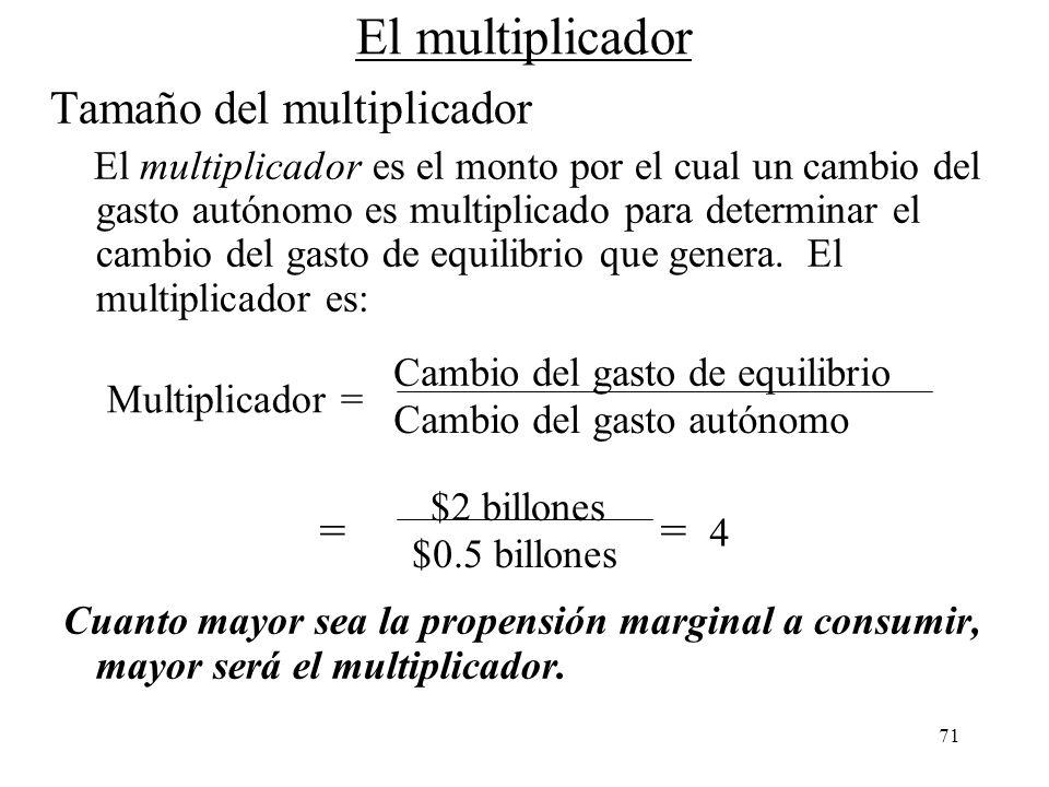 70 El multiplicador Una baja de las tasas de interés real, una oleada de innovación o un aumento de la demanda de exportaciones de una economía, condu