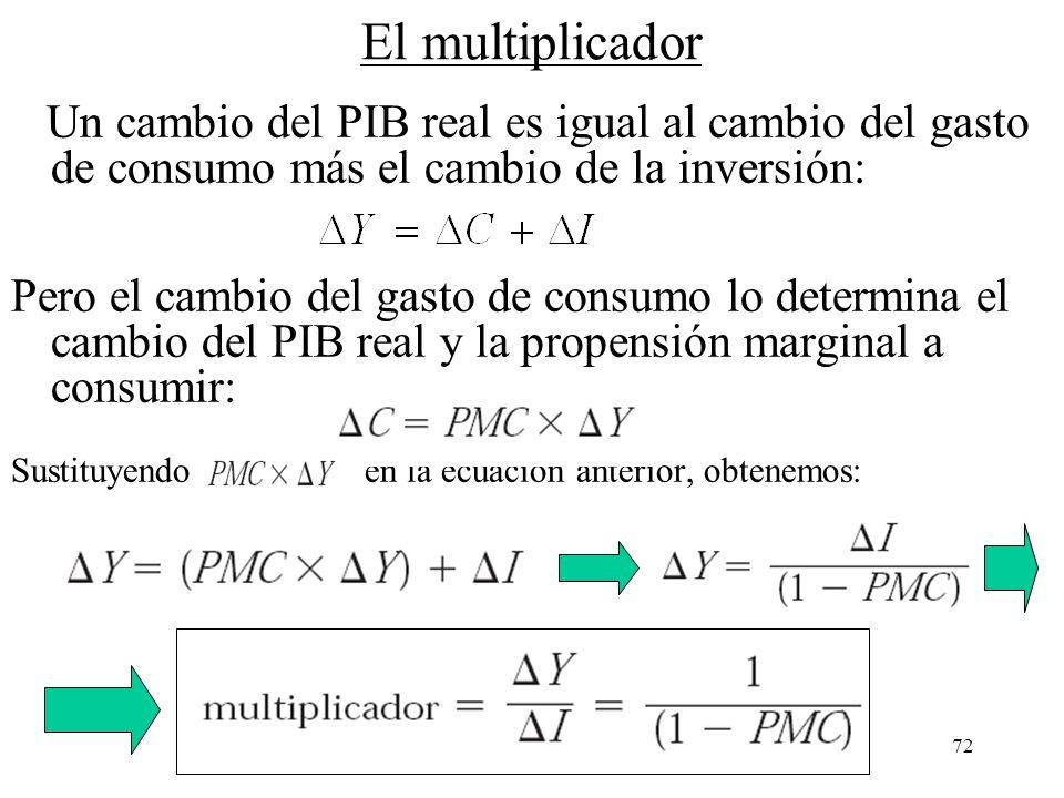 71 El multiplicador Tamaño del multiplicador El multiplicador es el monto por el cual un cambio del gasto autónomo es multiplicado para determinar el