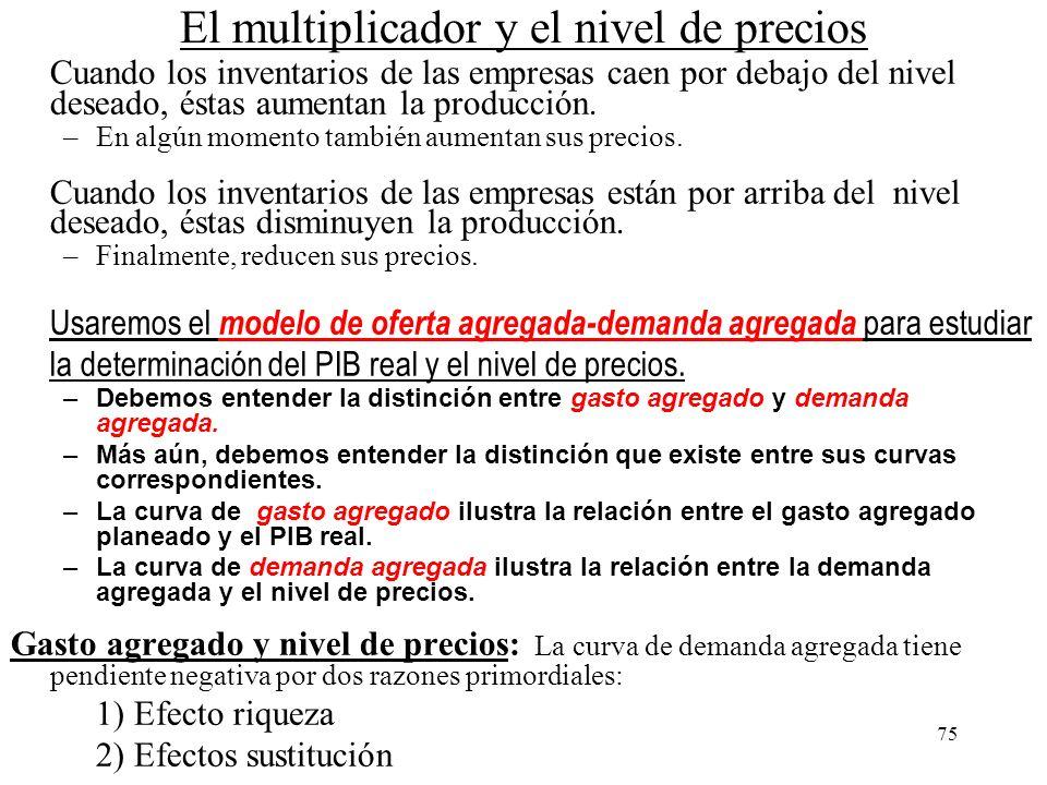 74 El multiplicador: Puntos de inflexión del ciclo económico Empieza una expansión Una expansión la detona un aumento del gasto autónomo que aumenta e